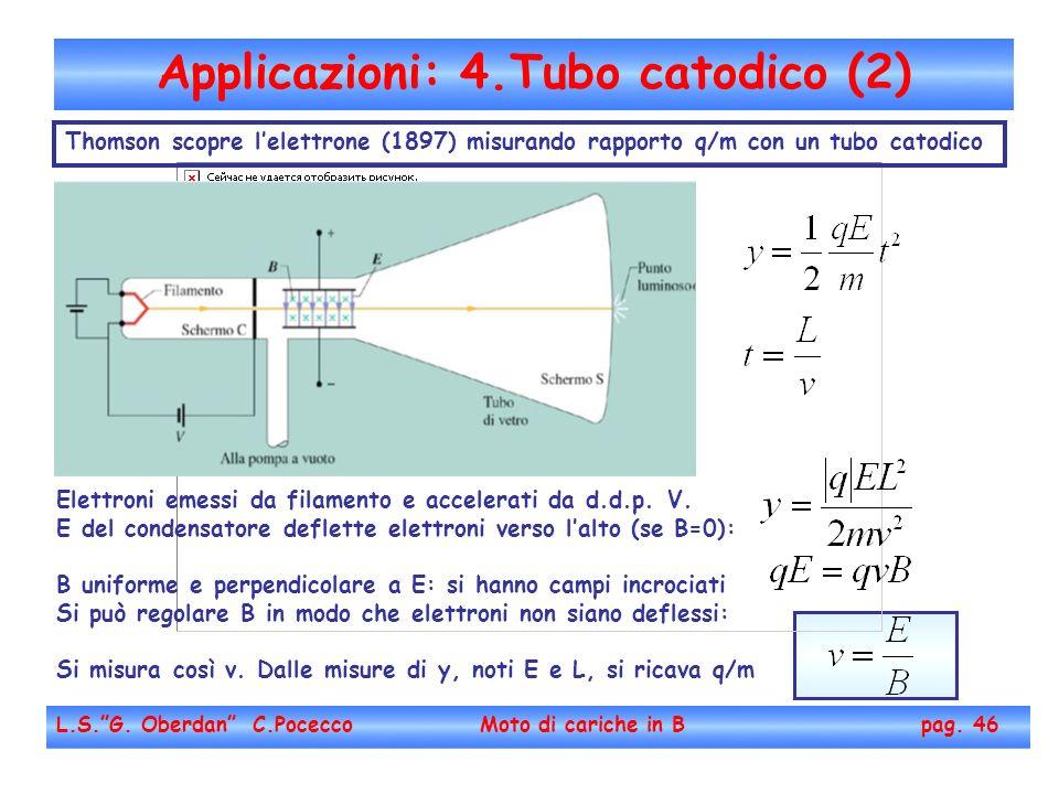 Applicazioni: 4.Tubo catodico (2) L.S.G. Oberdan C.Pocecco Moto di cariche in B pag. 46 Thomson scopre lelettrone (1897) misurando rapporto q/m con un