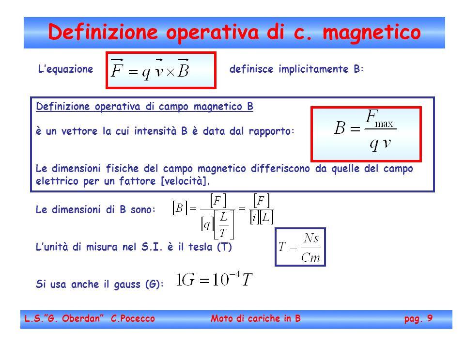 Definizione operativa di c. magnetico L.S.G. Oberdan C.Pocecco Moto di cariche in B pag. 9 Le dimensioni di B sono: Lunità di misura nel S.I. è il tes
