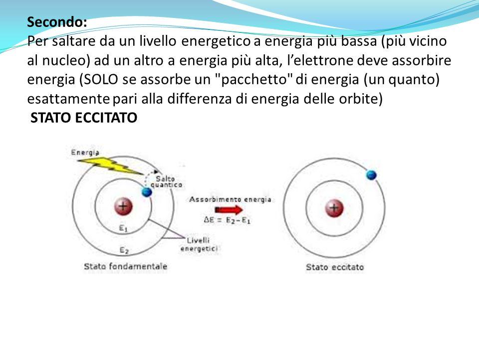 Secondo: Per saltare da un livello energetico a energia più bassa (più vicino al nucleo) ad un altro a energia più alta, lelettrone deve assorbire ene