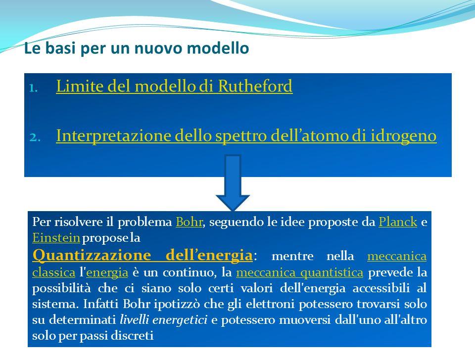 Le basi per un nuovo modello 1. Limite del modello di Rutheford Limite del modello di Rutheford 2. Interpretazione dello spettro dellatomo di idrogeno