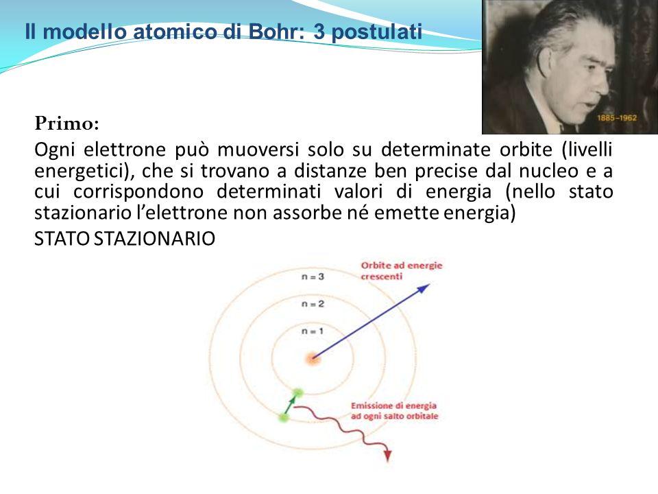 Secondo: Per saltare da un livello energetico a energia più bassa (più vicino al nucleo) ad un altro a energia più alta, lelettrone deve assorbire energia (SOLO se assorbe un pacchetto di energia (un quanto) esattamente pari alla differenza di energia delle orbite) STATO ECCITATO