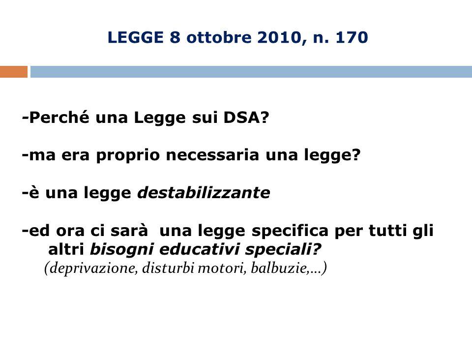 Art.1 - Riconoscimento e definizione di dislessia, disgrafia, disortografia e discalculia Art.