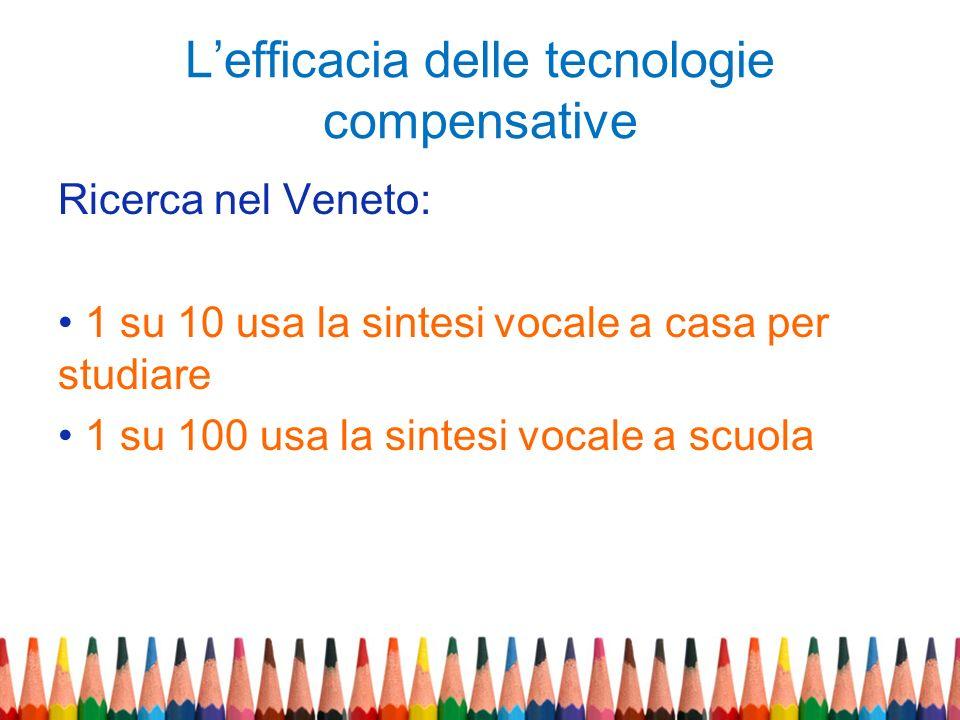 Lefficacia delle tecnologie compensative Ricerca nel Veneto: 1 su 10 usa la sintesi vocale a casa per studiare 1 su 100 usa la sintesi vocale a scuola