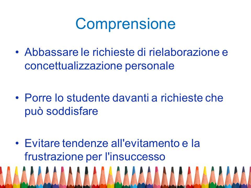 Comprensione Abbassare le richieste di rielaborazione e concettualizzazione personale Porre lo studente davanti a richieste che può soddisfare Evitare