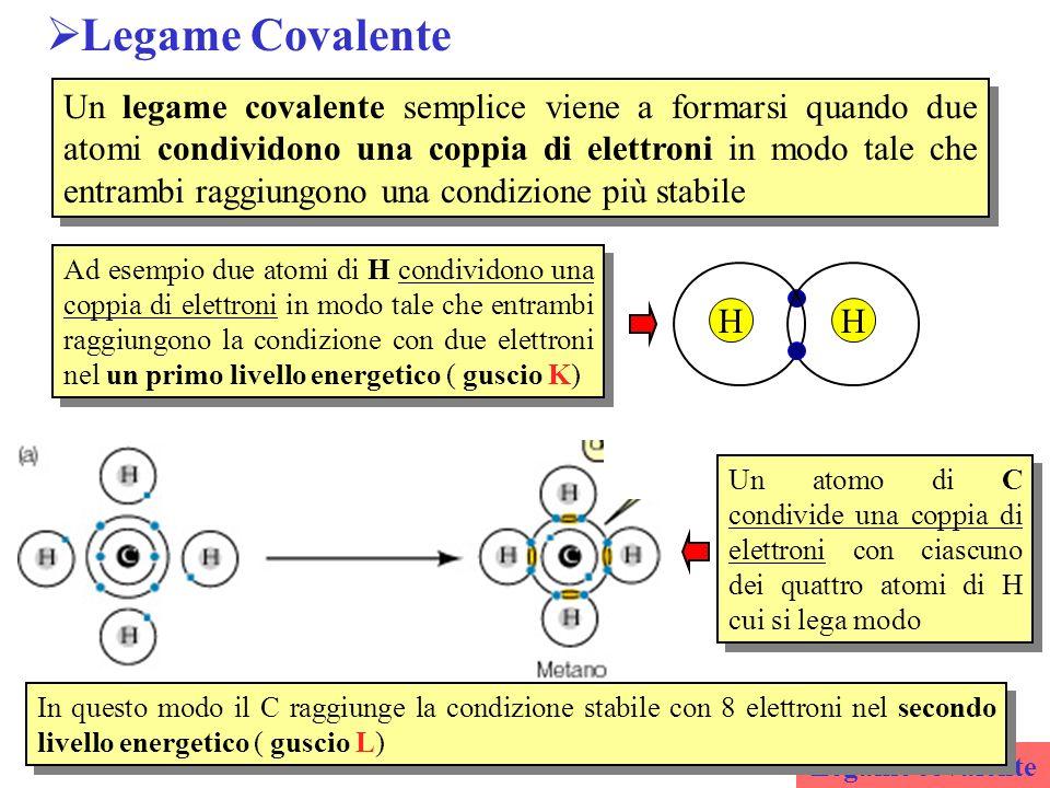 Legame Covalente Legame covalente Un legame covalente semplice viene a formarsi quando due atomi condividono una coppia di elettroni in modo tale che