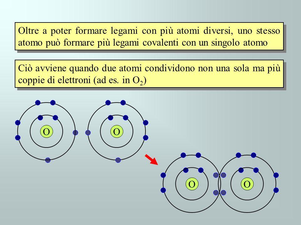 Oltre a poter formare legami con più atomi diversi, uno stesso atomo può formare più legami covalenti con un singolo atomo Ciò avviene quando due atom