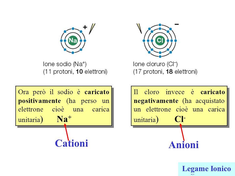 Ora però il sodio è caricato positivamente (ha perso un elettrone cioè una carica unitaria ) Na + Il cloro invece è caricato negativamente (ha acquist