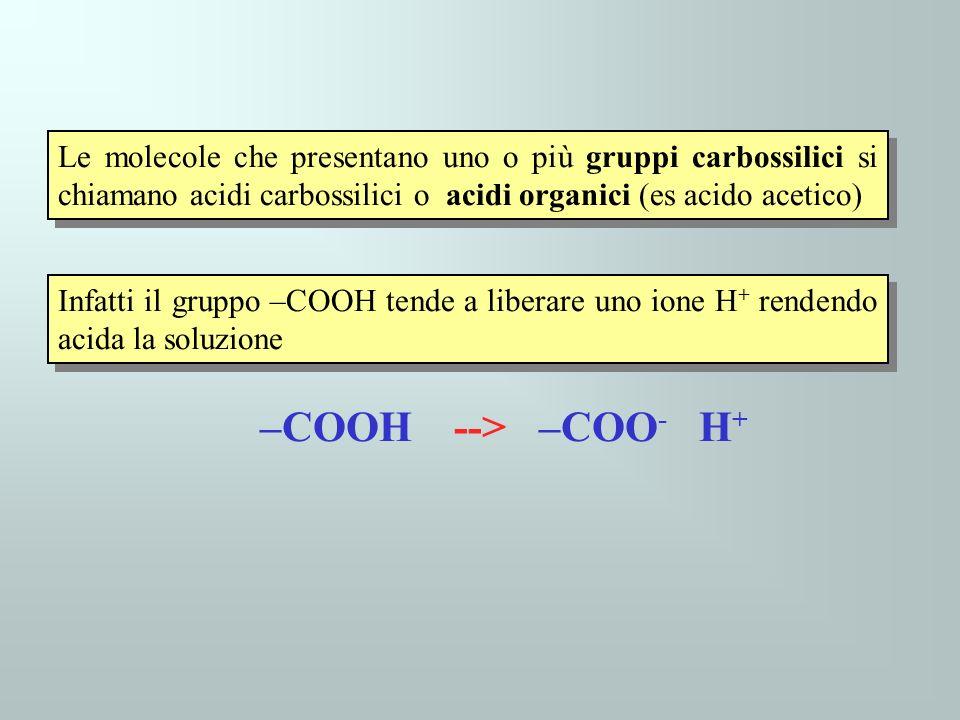 Le molecole che presentano uno o più gruppi carbossilici si chiamano acidi carbossilici o acidi organici (es acido acetico) Infatti il gruppo –COOH te