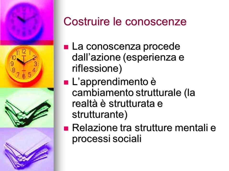 Costruire le conoscenze La conoscenza procede dallazione (esperienza e riflessione) La conoscenza procede dallazione (esperienza e riflessione) Lappre