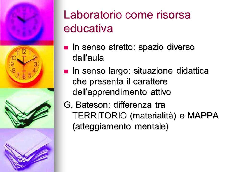 Laboratorio come risorsa educativa In senso stretto: spazio diverso dallaula In senso stretto: spazio diverso dallaula In senso largo: situazione dida