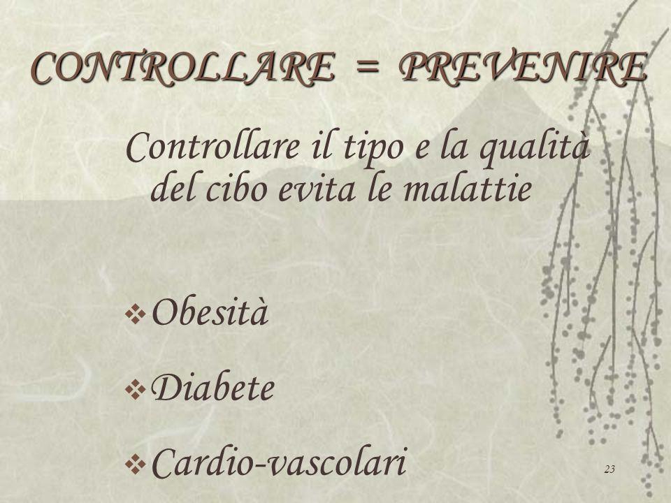 23 CONTROLLARE = PREVENIRE Controllare il tipo e la qualità del cibo evita le malattie Obesità Diabete Cardio-vascolari
