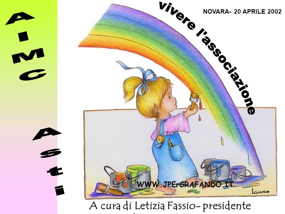 NOVARA- 20 APRILE 2002 A cura di Letizia Fassio- presidente provinciale AIMC-ASTI