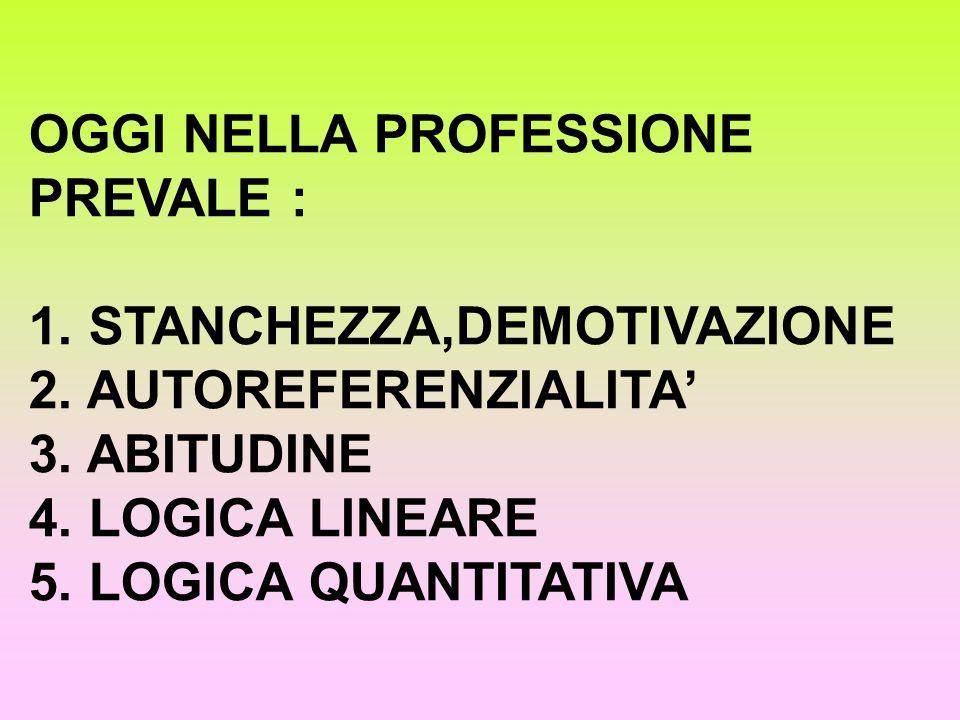OGGI NELLA PROFESSIONE PREVALE : 1. STANCHEZZA,DEMOTIVAZIONE 2.