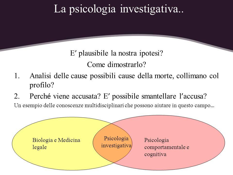 La psicologia investigativa.. E plausibile la nostra ipotesi? Come dimostrarlo? 1.Analisi delle cause possibili cause della morte, collimano col profi