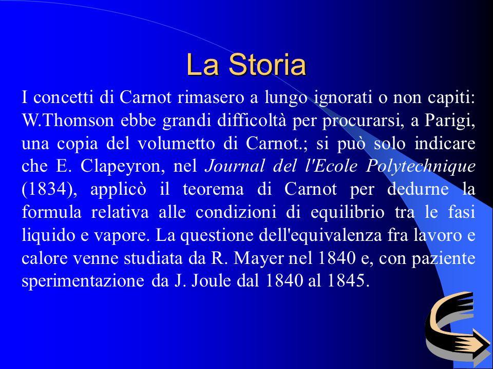 La Storia I concetti di Carnot rimasero a lungo ignorati o non capiti: W.Thomson ebbe grandi difficoltà per procurarsi, a Parigi, una copia del volumetto di Carnot.; si può solo indicare che E.
