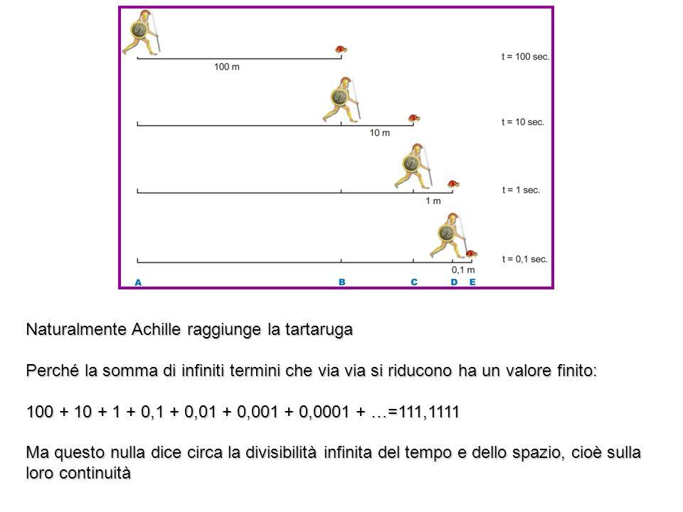 Naturalmente Achille raggiunge la tartaruga Perché la somma di infiniti termini che via via si riducono ha un valore finito: 100 + 10 + 1 + 0,1 + 0,01 + 0,001 + 0,0001 + …=111,1111 Ma questo nulla dice circa la divisibilità infinita del tempo e dello spazio, cioè sulla loro continuità