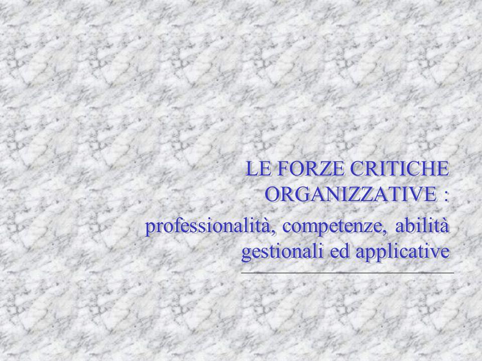 LE FORZE CRITICHE ORGANIZZATIVE : professionalità, competenze, abilità gestionali ed applicative LE FORZE CRITICHE ORGANIZZATIVE : professionalità, co