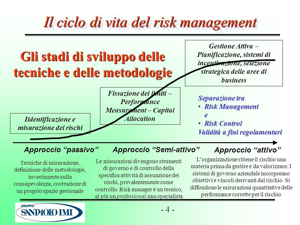 - 4 - Gli stadi di sviluppo delle tecniche e delle metodologie Approccio passivo Lorganizzazione ritiene il rischio una materia prima da gestire e da