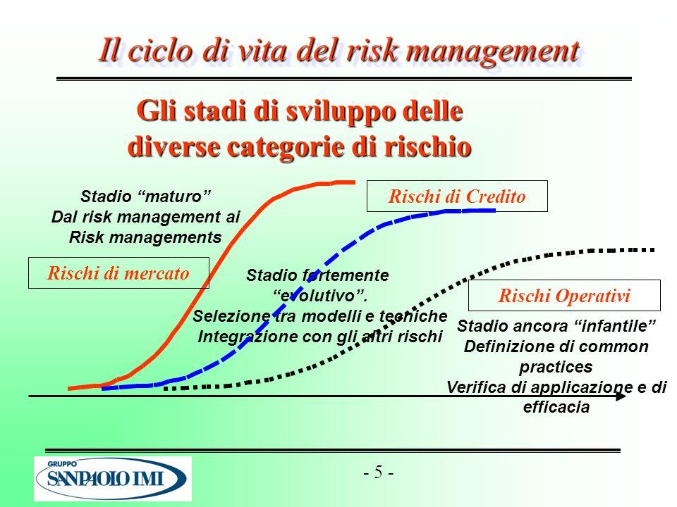 - 5 - Gli stadi di sviluppo delle diverse categorie di rischio Stadio maturo Dal risk management ai Risk managements Stadio fortemente evolutivo. Sele
