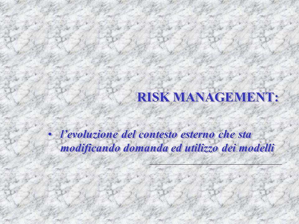 RISK MANAGEMENT: levoluzione del contesto esterno che sta modificando domanda ed utilizzo dei modelli RISK MANAGEMENT: levoluzione del contesto estern
