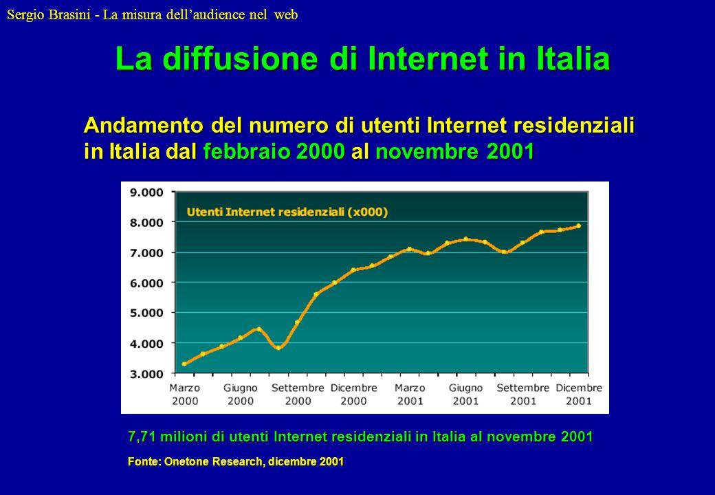 Sergio Brasini - La misura dellaudience nel web Andamento del numero di utenti Internet residenziali in Italia dal febbraio 2000 al novembre 2001 7,71