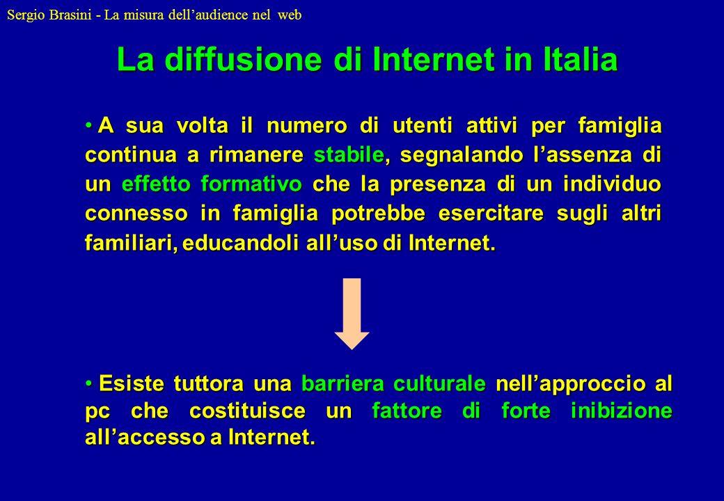 Sergio Brasini - La misura dellaudience nel web A sua volta il numero di utenti attivi per famiglia continua a rimanere stabile, segnalando lassenza d