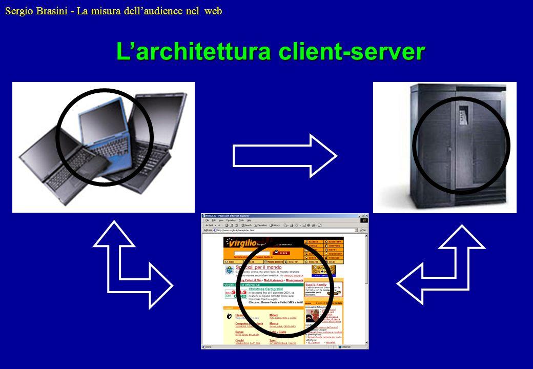 Sergio Brasini - La misura dellaudience nel web Larchitettura client-server