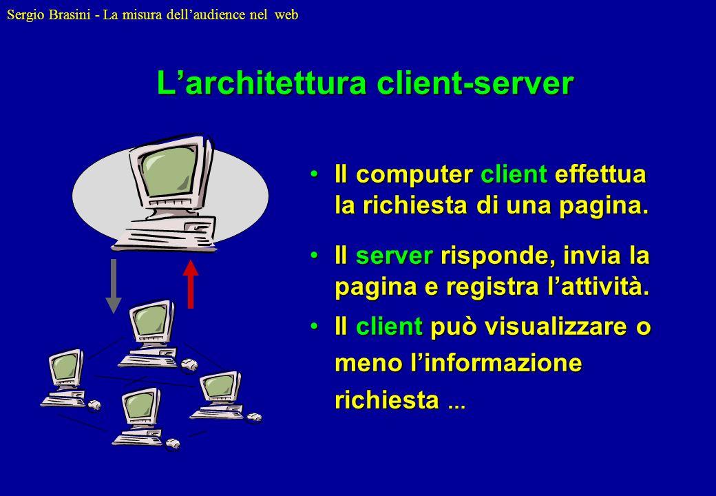 Sergio Brasini - La misura dellaudience nel web Larchitettura client-server Il computer client effettua la richiesta di una pagina.Il computer client