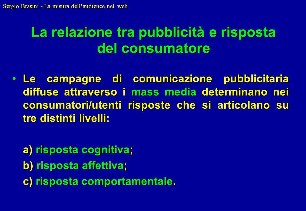 Sergio Brasini - La misura dellaudience nel web La relazione tra pubblicità e risposta del consumatore Le campagne di comunicazione pubblicitaria diff