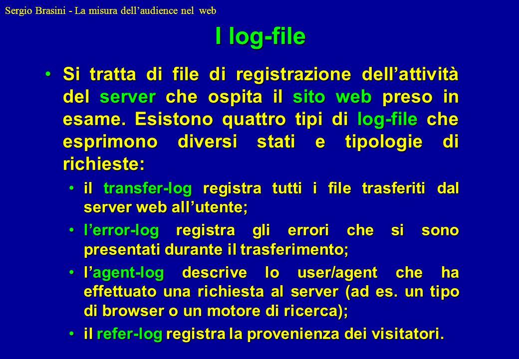 Sergio Brasini - La misura dellaudience nel web I log-file Si tratta di file di registrazione dellattività del server che ospita il sito web preso in