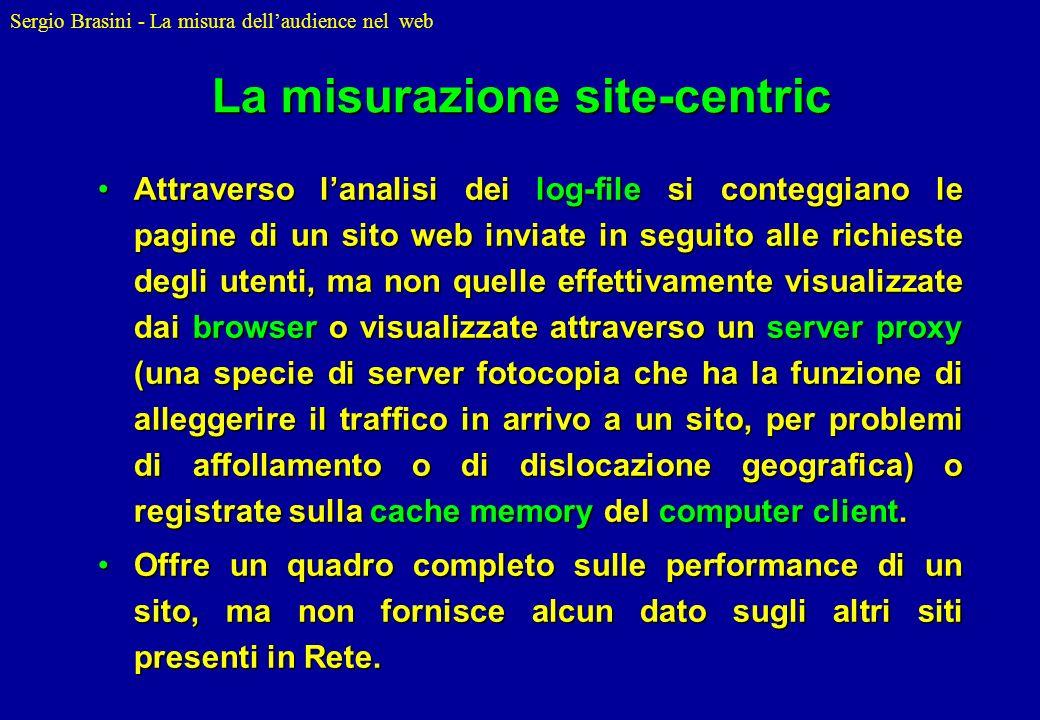 Sergio Brasini - La misura dellaudience nel web La misurazione site-centric Attraverso lanalisi dei log-file si conteggiano le pagine di un sito web i
