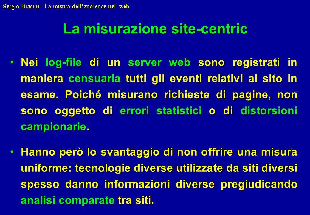 Sergio Brasini - La misura dellaudience nel web La misurazione site-centric Nei log-file di un server web sono registrati in maniera censuaria tutti g