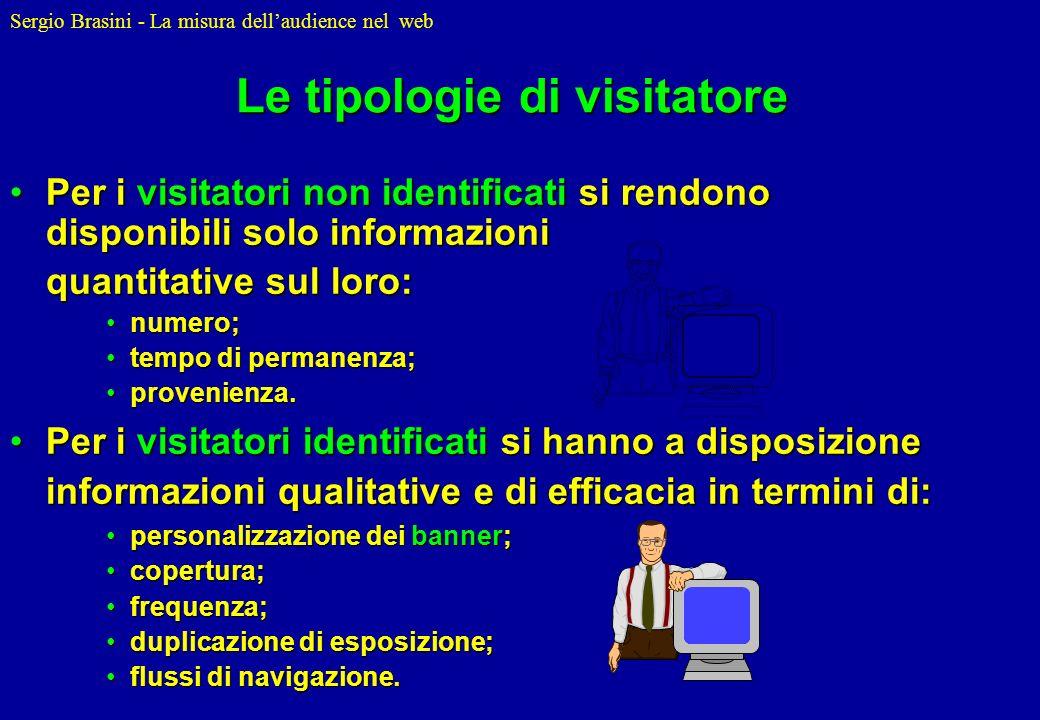 Sergio Brasini - La misura dellaudience nel web Le tipologie di visitatore Per i visitatori non identificati si rendono disponibili solo informazioniP