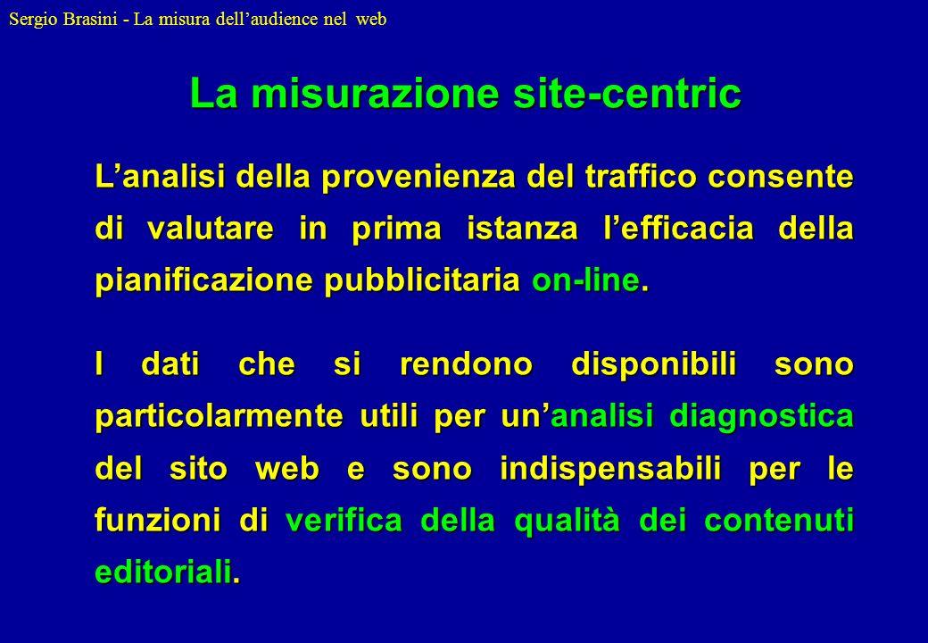 Sergio Brasini - La misura dellaudience nel web Lanalisi della provenienza del traffico consente di valutare in prima istanza lefficacia della pianifi
