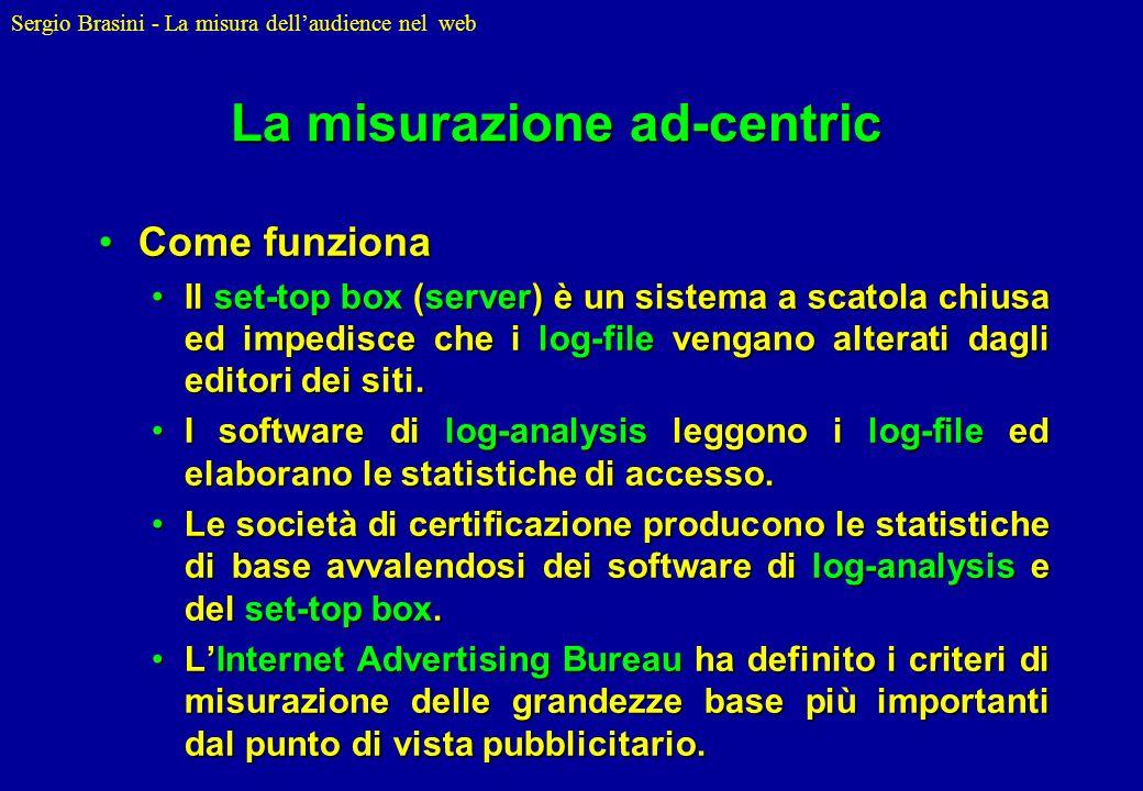 Sergio Brasini - La misura dellaudience nel web La misurazione ad-centric Come funzionaCome funziona Il set-top box (server) è un sistema a scatola ch
