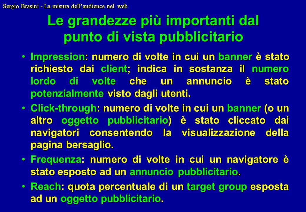 Sergio Brasini - La misura dellaudience nel web Le grandezze più importanti dal punto di vista pubblicitario Impression: numero di volte in cui un ban