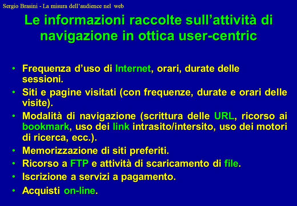 Sergio Brasini - La misura dellaudience nel web Le informazioni raccolte sullattività di navigazione in ottica user-centric Frequenza duso di Internet