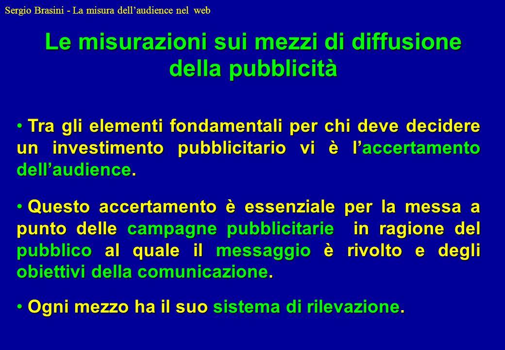 Sergio Brasini - La misura dellaudience nel web Audience televisiva (AUDITEL) Audience televisiva (AUDITEL) Audience radiofonica (AUDIRADIO) Audience radiofonica (AUDIRADIO) Audience di quotidiani e periodici (AUDIPRESS) Audience di quotidiani e periodici (AUDIPRESS) Audience di cartellonistica e affissioni (AUDIPOSTER) Audience di cartellonistica e affissioni (AUDIPOSTER) Audience di Internet (?) Audience di Internet (?) Le misurazioni sui mezzi di diffusione della pubblicità