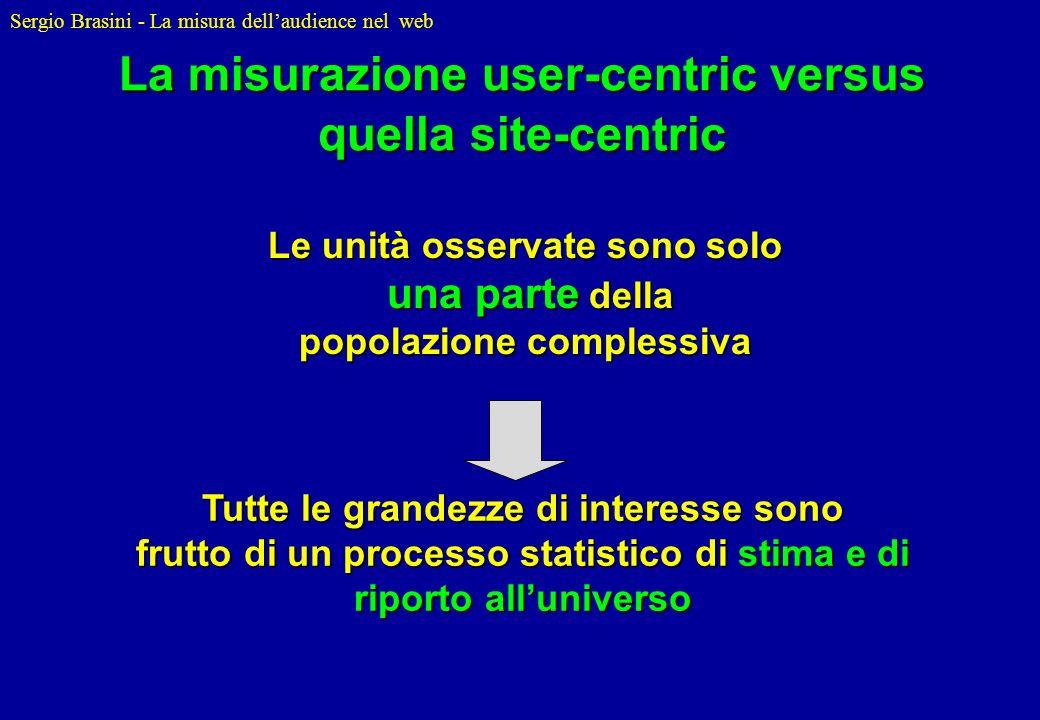 Sergio Brasini - La misura dellaudience nel web La misurazione user-centric versus quella site-centric Le unità osservate sono solo una parte della po