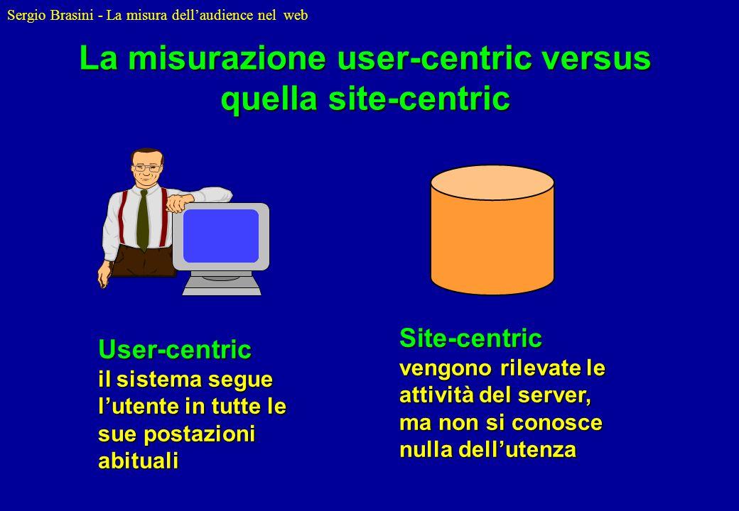 Sergio Brasini - La misura dellaudience nel web La misurazione user-centric versus quella site-centric User-centric il sistema segue lutente in tutte