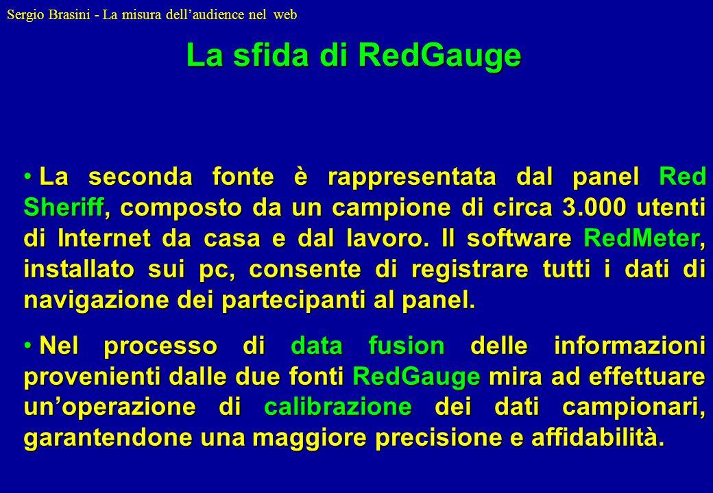Sergio Brasini - La misura dellaudience nel web La seconda fonte è rappresentata dal panel Red Sheriff, composto da un campione di circa 3.000 utenti