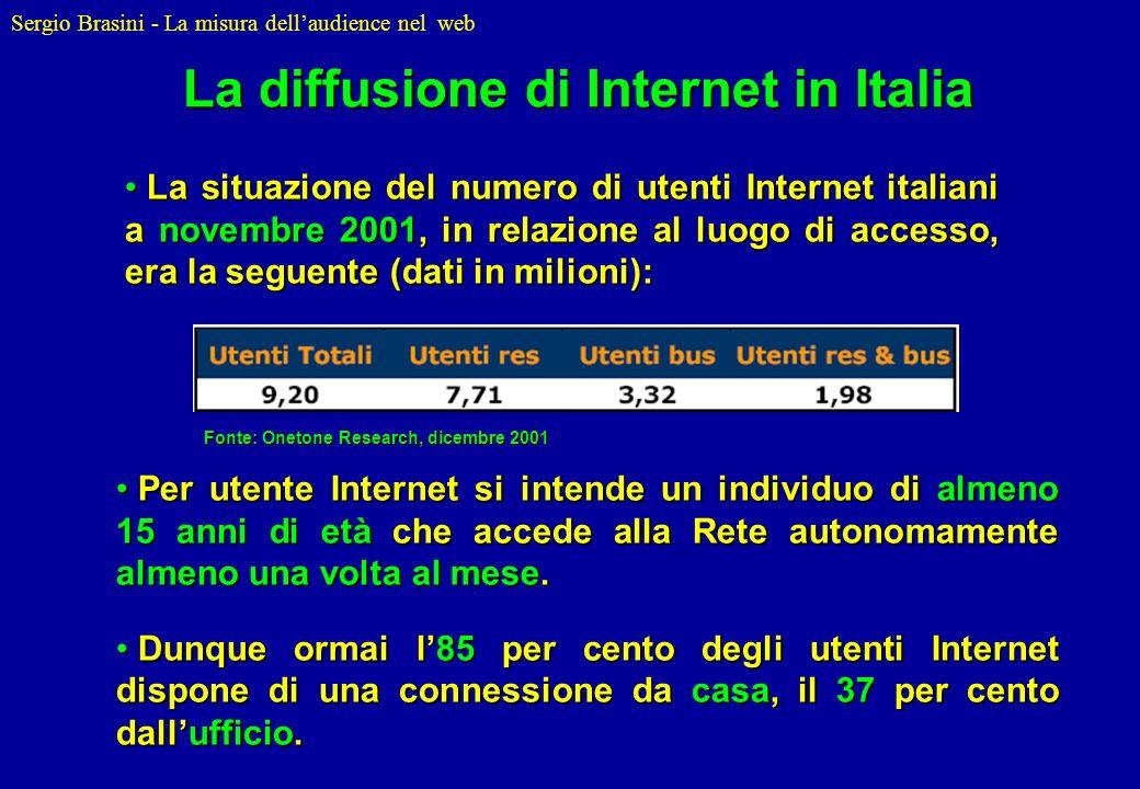 Sergio Brasini - La misura dellaudience nel web Andamento del numero di utenti Internet residenziali in Italia dal febbraio 2000 al novembre 2001 7,71 milioni di utenti Internet residenziali in Italia al novembre 2001 Fonte: Onetone Research, dicembre 2001 La diffusione di Internet in Italia