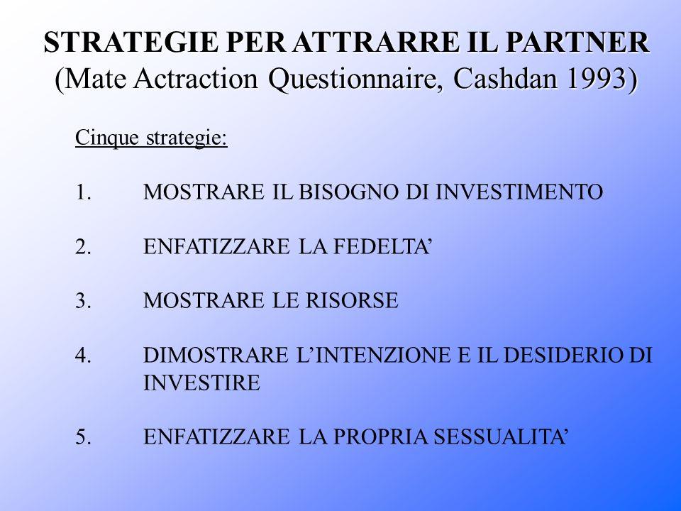Cinque strategie: 1.MOSTRARE IL BISOGNO DI INVESTIMENTO 2.ENFATIZZARE LA FEDELTA 3.MOSTRARE LE RISORSE 4.DIMOSTRARE LINTENZIONE E IL DESIDERIO DI INVE