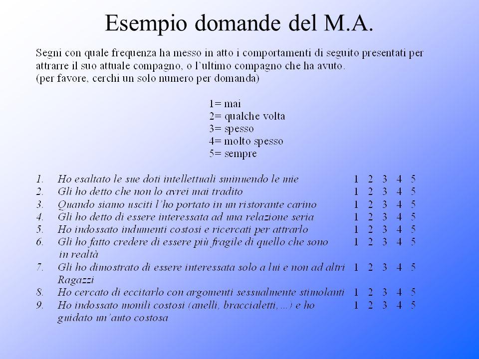 Esempio domande del M.A.