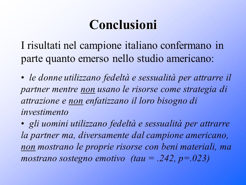 I risultati nel campione italiano confermano in parte quanto emerso nello studio americano: Conclusioni le donne utilizzano fedeltà e sessualità per a