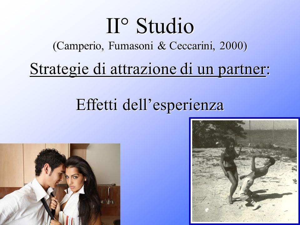II° Studio (Camperio, Fumasoni & Ceccarini, 2000) Strategie di attrazione di un partner: Effetti dellesperienza