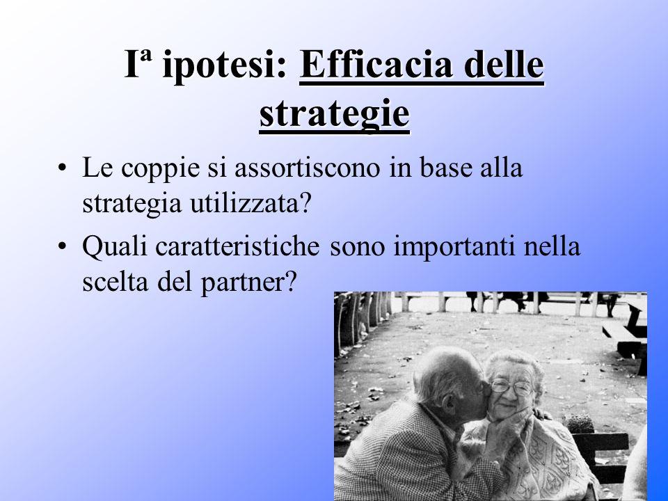 Iª ipotesi: Efficacia delle strategie Le coppie si assortiscono in base alla strategia utilizzata? Quali caratteristiche sono importanti nella scelta