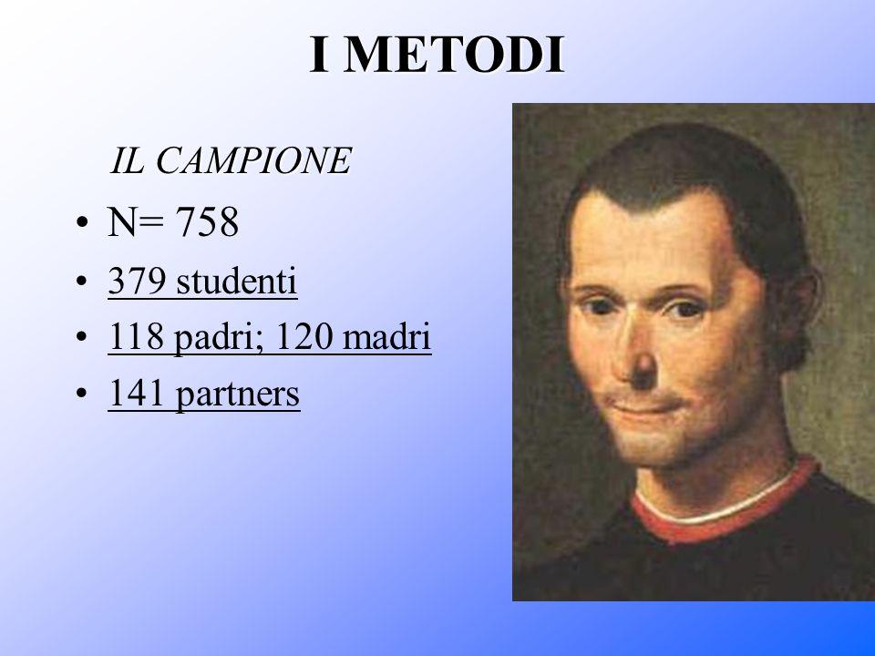 IMETODI I METODI N= 758 379 studenti 118 padri; 120 madri 141 partners IL CAMPIONE
