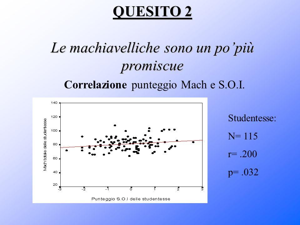 QUESITO 2 Le machiavelliche sono un popiù promiscue QUESITO 2 Le machiavelliche sono un popiù promiscue Correlazione punteggio Mach e S.O.I. Studentes