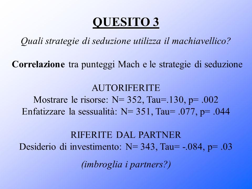 Quali strategie di seduzione utilizza il machiavellico? Correlazione tra punteggi Mach e le strategie di seduzione AUTORIFERITE Mostrare le risorse: N